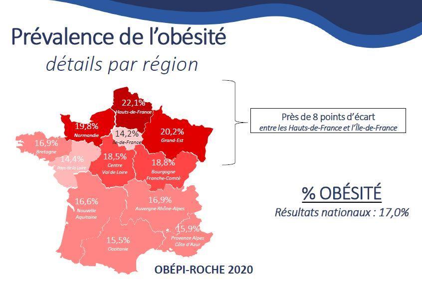 Obepi 2021 prevalence